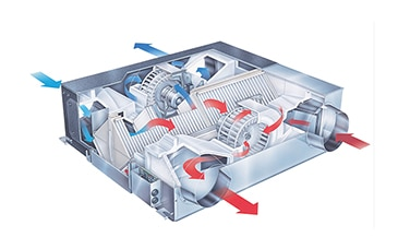 Heat Recovery Ventilation — Lossnay